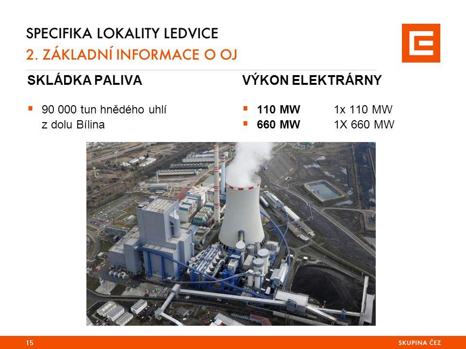 15 SPECIFIKA LOKALITY LEDVICE 2.