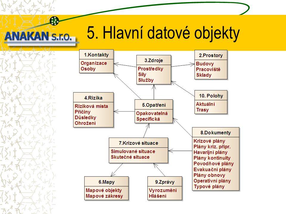 5. Hlavní datové objekty