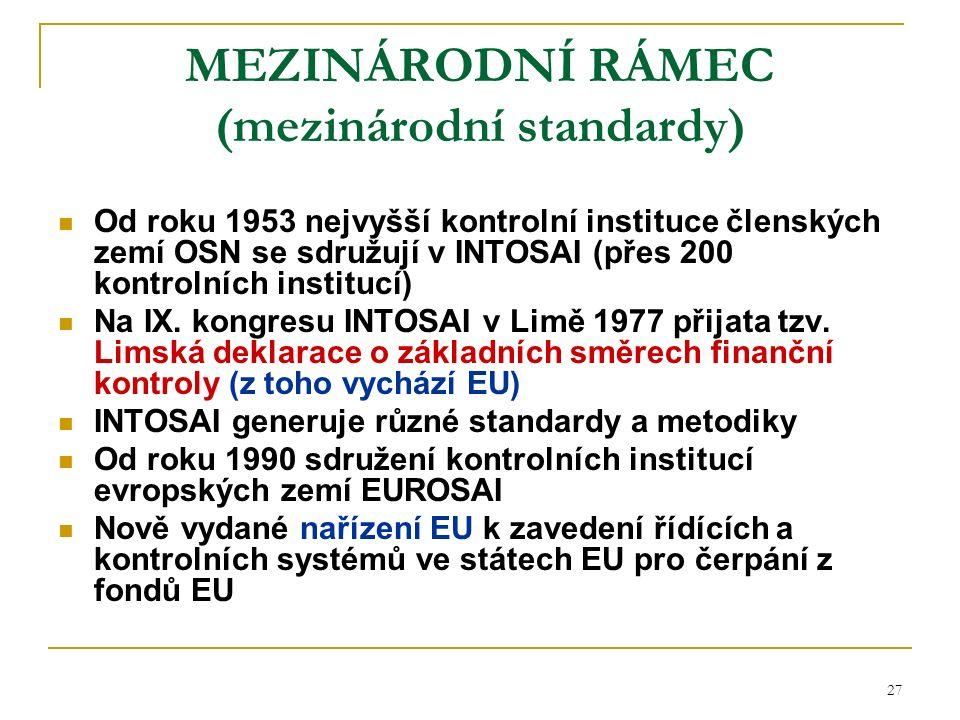 27 MEZINÁRODNÍ RÁMEC (mezinárodní standardy) Od roku 1953 nejvyšší kontrolní instituce členských zemí OSN se sdružují v INTOSAI (přes 200 kontrolních institucí) Na IX.