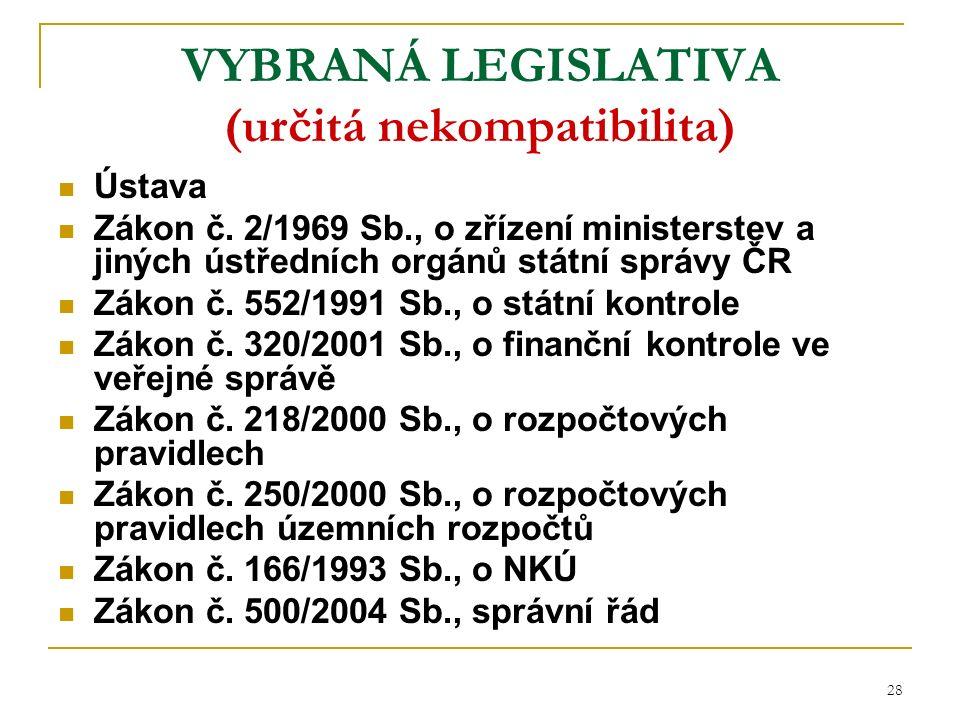 28 VYBRANÁ LEGISLATIVA (určitá nekompatibilita) Ústava Zákon č.