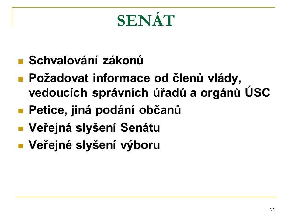 32 SENÁT Schvalování zákonů Požadovat informace od členů vlády, vedoucích správních úřadů a orgánů ÚSC Petice, jiná podání občanů Veřejná slyšení Senátu Veřejné slyšení výboru