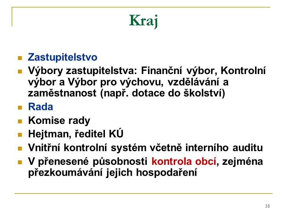58 Kraj Zastupitelstvo Výbory zastupitelstva: Finanční výbor, Kontrolní výbor a Výbor pro výchovu, vzdělávání a zaměstnanost (např.