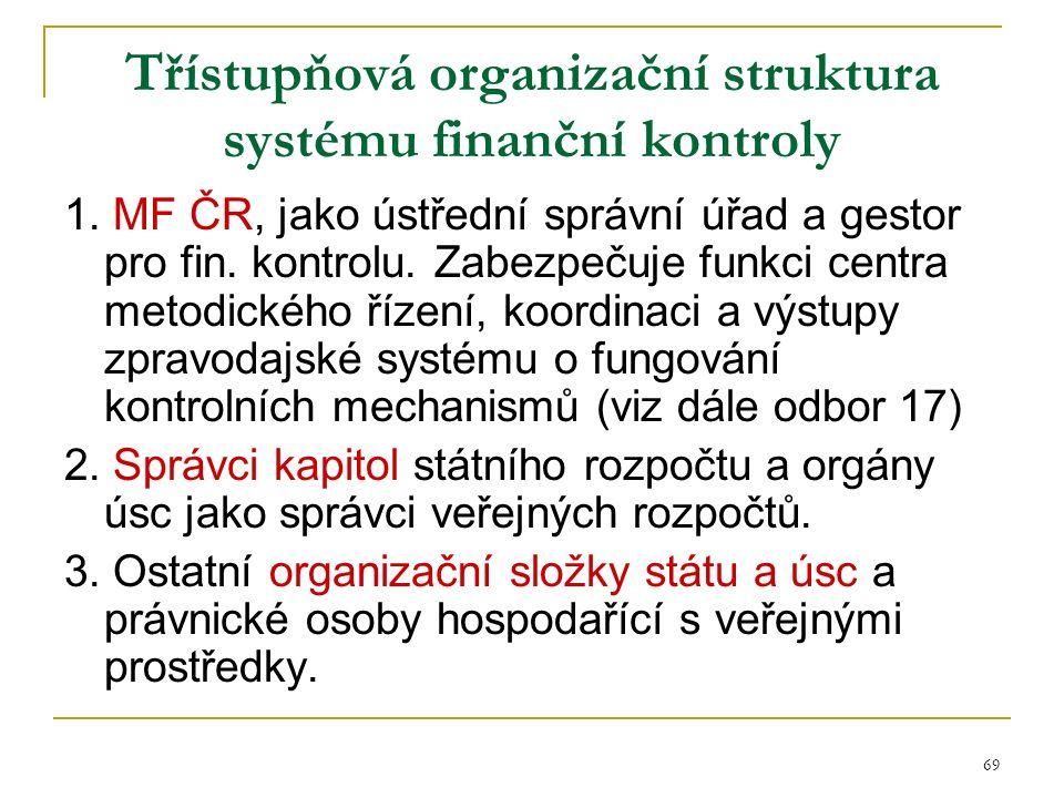 69 Třístupňová organizační struktura systému finanční kontroly 1.
