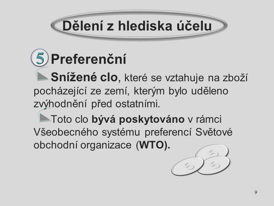 1) V hotovosti na celnici (týká se spíš občanů a neobchodního zboží).