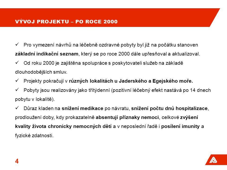 2012 – ZÁKLADNÍ ZDRAVOTNÍ INDIKACE (1) V současné době jsou základními zdravotními indikacemi k účasti dítěte na léčebně ozdravných pobytech následující diagnózy chronických soustavně léčených onemocnění: psoriáza (MKN L40) všech forem nebo rozsáhlejší atopický ekzém (MKN L20), tzv.