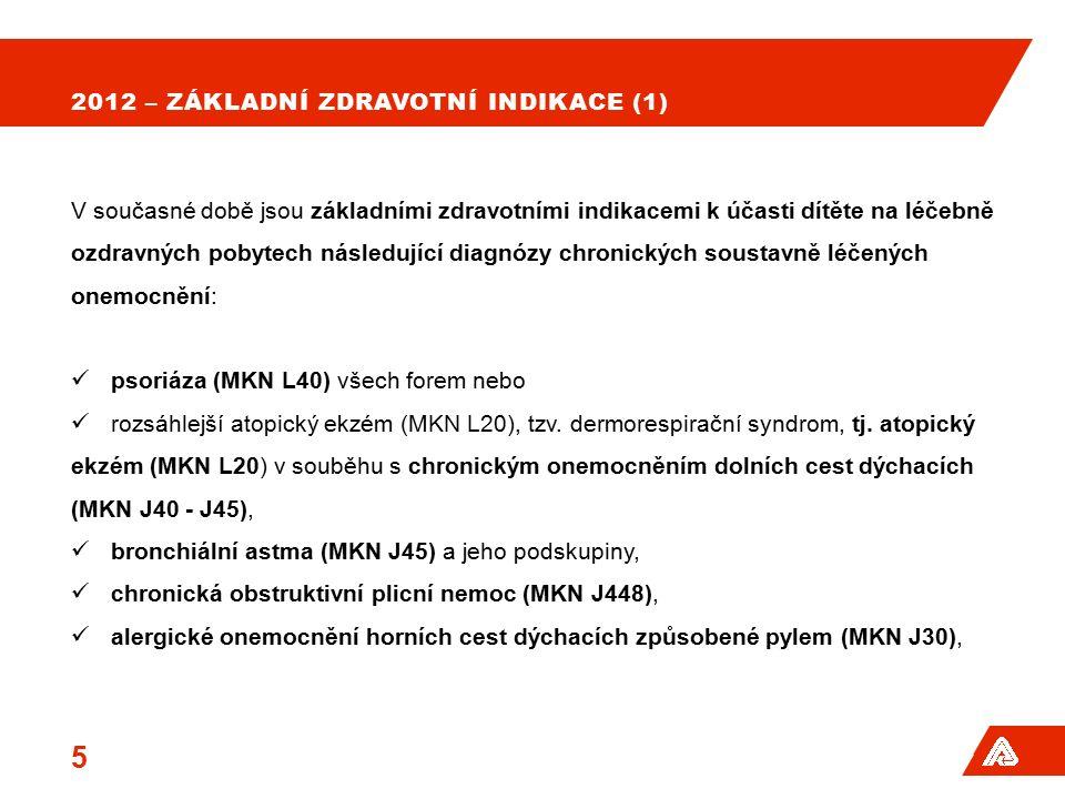 2012 – ZÁKLADNÍ ZDRAVOTNÍ INDIKACE (2) chronický zánět vedlejších nosních dutin (MKN J32), opakované katary dýchacích cest (MKN J399), pobytů se dále mohou zúčastnit i děti s jinými respiračními, dermatologickými, alergologickými a ORL indikacemi, které mají recidivující charakter nebo jejichž příčinou je snížená obranyschopnost organizmu dítěte.