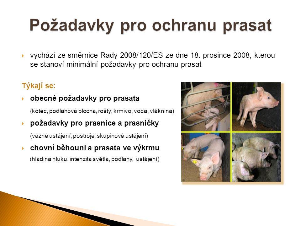  vychází ze směrnice Rady 2008/120/ES ze dne 18. prosince 2008, kterou se stanoví minimální požadavky pro ochranu prasat Týkají se:  obecné požadavk