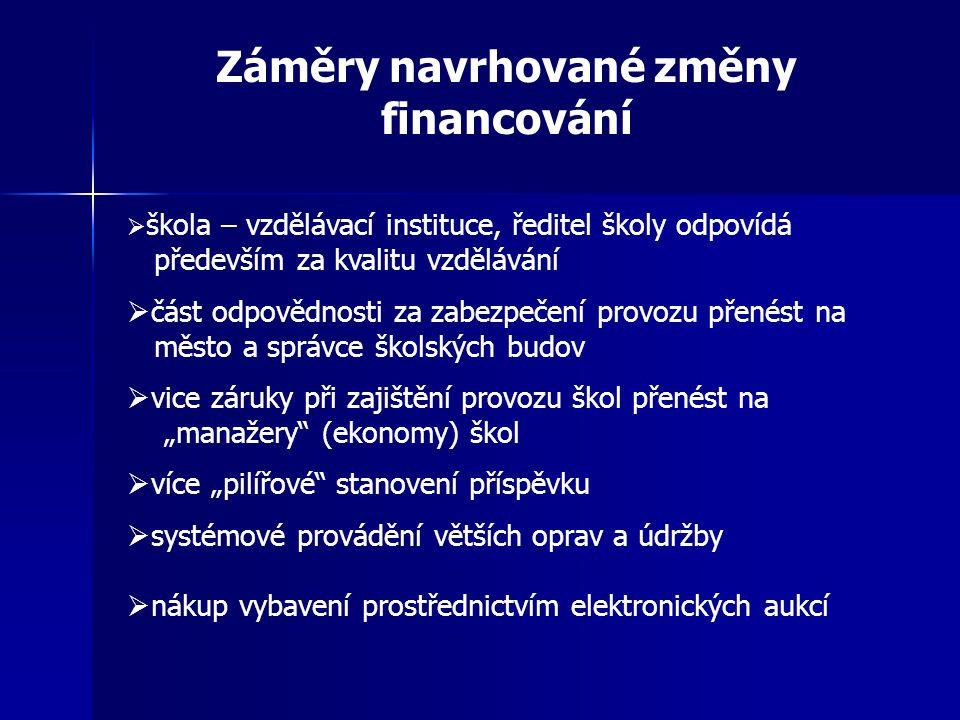 JEDNOTNÁ ANALYTIKA ÚČTOVÁNÍ VÝDAJŮ PO  specifikace výdajů a příjmů podle účtů  konkretizace a upřesnění obsahu jednotlivých účetních položek  návaznost na analytiku z roku 2008