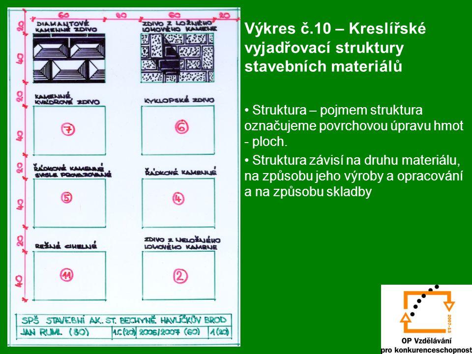 Výkres č.10 – Kreslířské vyjadřovací struktury stavebních materiálů Struktura – pojmem struktura označujeme povrchovou úpravu hmot - ploch. Struktura