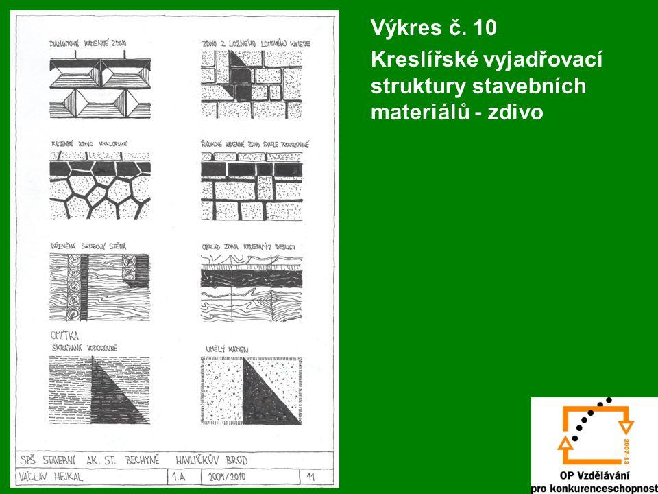 Výkres č. 10 Kreslířské vyjadřovací struktury stavebních materiálů - zdivo