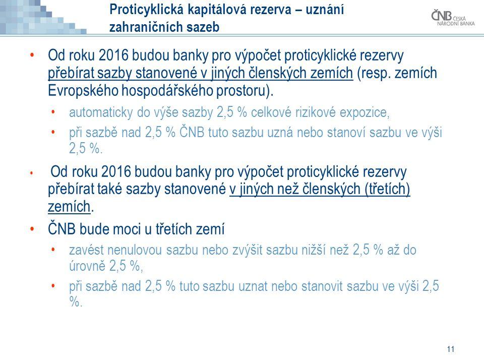 11 Proticyklická kapitálová rezerva – uznání zahraničních sazeb Od roku 2016 budou banky pro výpočet proticyklické rezervy přebírat sazby stanovené v jiných členských zemích (resp.