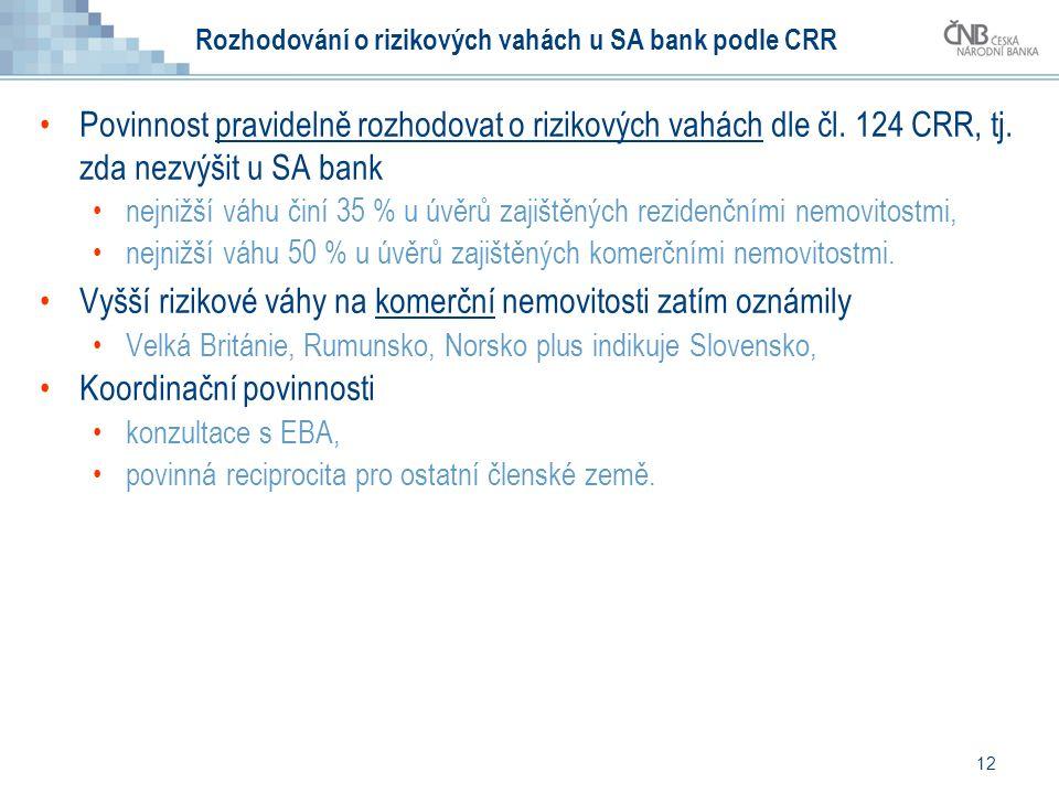 Rozhodování o rizikových vahách u SA bank podle CRR Povinnost pravidelně rozhodovat o rizikových vahách dle čl.