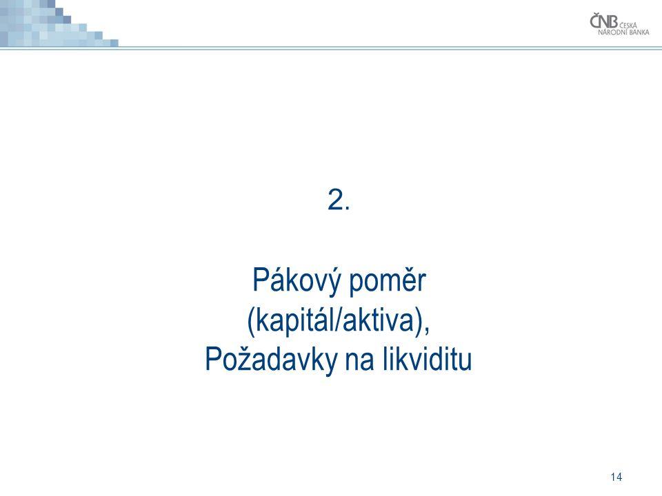14 2. Pákový poměr (kapitál/aktiva), Požadavky na likviditu