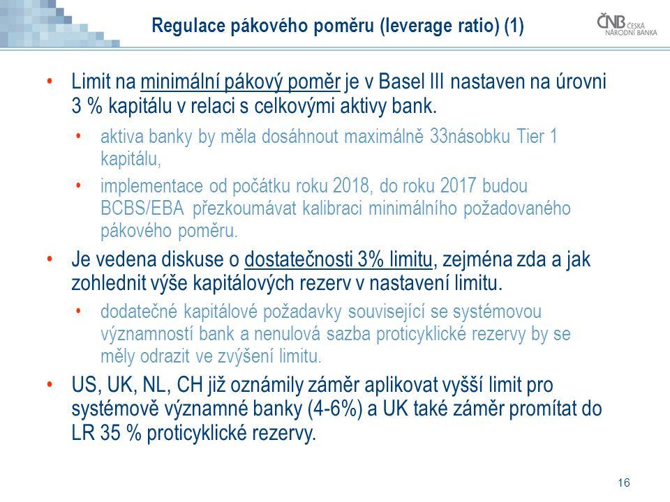 16 Regulace pákového poměru (leverage ratio) (1) Limit na minimální pákový poměr je v Basel III nastaven na úrovni 3 % kapitálu v relaci s celkovými aktivy bank.
