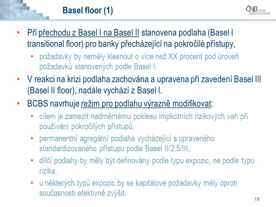 19 Basel floor (1) Při přechodu z Basel I na Basel II stanovena podlaha (Basel I transitional floor) pro banky přecházející na pokročilé přístupy, požadavky by neměly klesnout o více než XX procent pod úroveň požadavků stanovených podle Basel I.