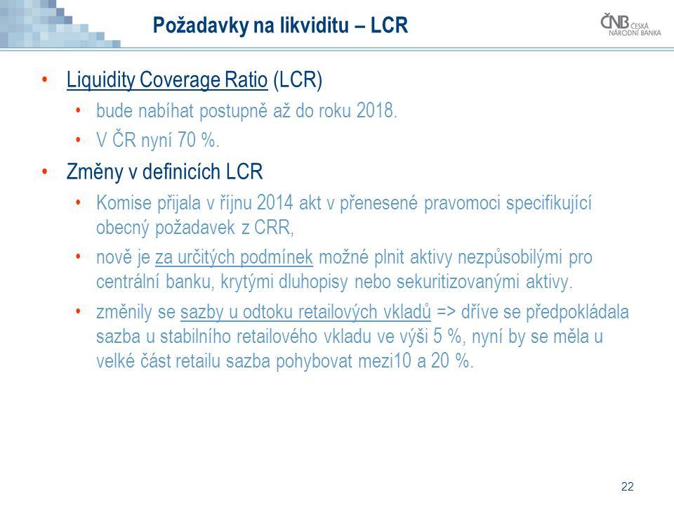 22 Požadavky na likviditu – LCR Liquidity Coverage Ratio (LCR) bude nabíhat postupně až do roku 2018.