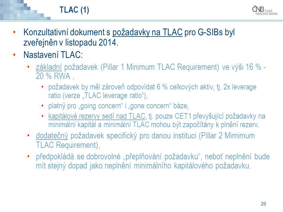 26 TLAC (1) Konzultativní dokument s požadavky na TLAC pro G-SIBs byl zveřejněn v listopadu 2014.