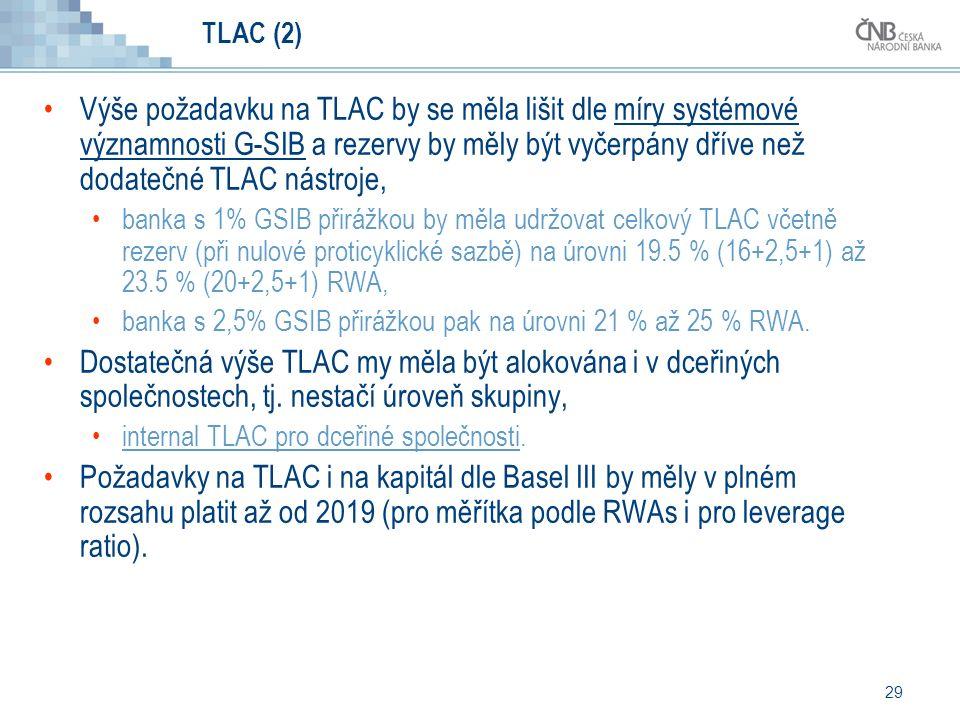 29 TLAC (2) Výše požadavku na TLAC by se měla lišit dle míry systémové významnosti G-SIB a rezervy by měly být vyčerpány dříve než dodatečné TLAC nástroje, banka s 1% GSIB přirážkou by měla udržovat celkový TLAC včetně rezerv (při nulové proticyklické sazbě) na úrovni 19.5 % (16+2,5+1) až 23.5 % (20+2,5+1) RWA, banka s 2,5% GSIB přirážkou pak na úrovni 21 % až 25 % RWA.
