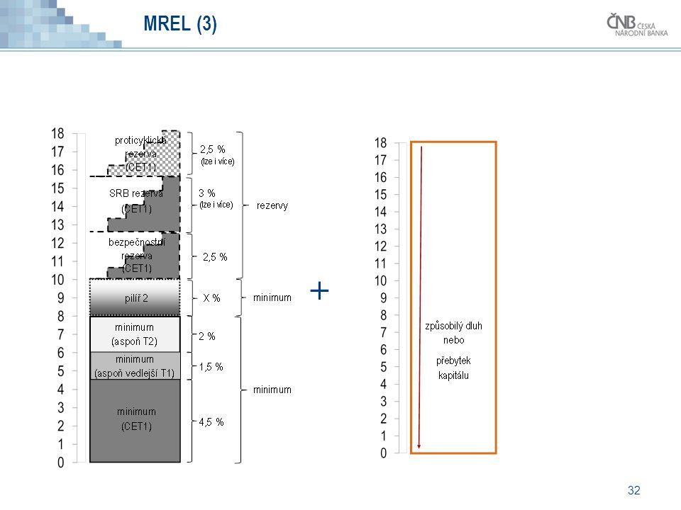 32 MREL (3) +