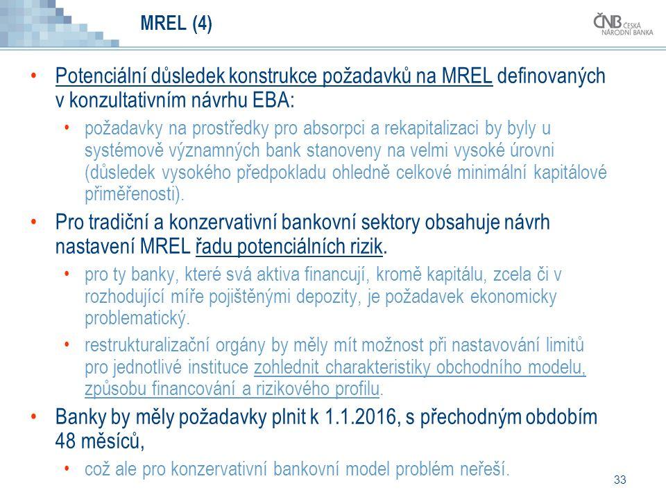 33 MREL (4) Potenciální důsledek konstrukce požadavků na MREL definovaných v konzultativním návrhu EBA: požadavky na prostředky pro absorpci a rekapitalizaci by byly u systémově významných bank stanoveny na velmi vysoké úrovni (důsledek vysokého předpokladu ohledně celkové minimální kapitálové přiměřenosti).