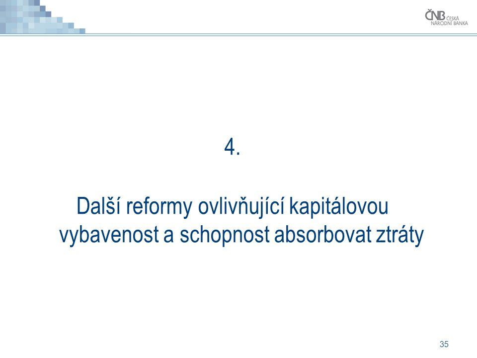 35 4. Další reformy ovlivňující kapitálovou vybavenost a schopnost absorbovat ztráty
