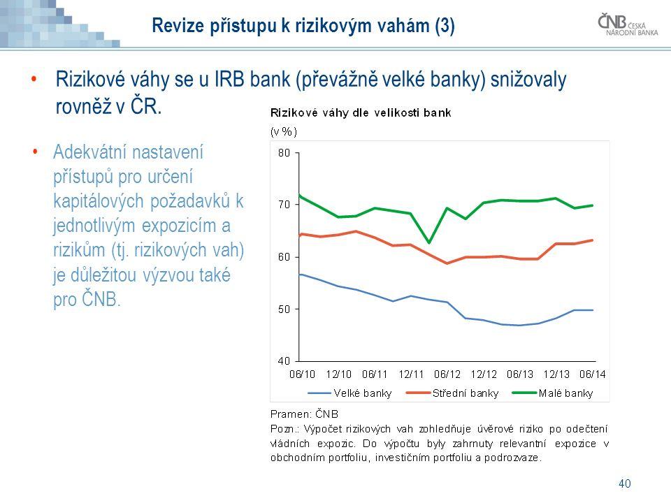40 Revize přístupu k rizikovým vahám (3) Rizikové váhy se u IRB bank (převážně velké banky) snižovaly rovněž v ČR.