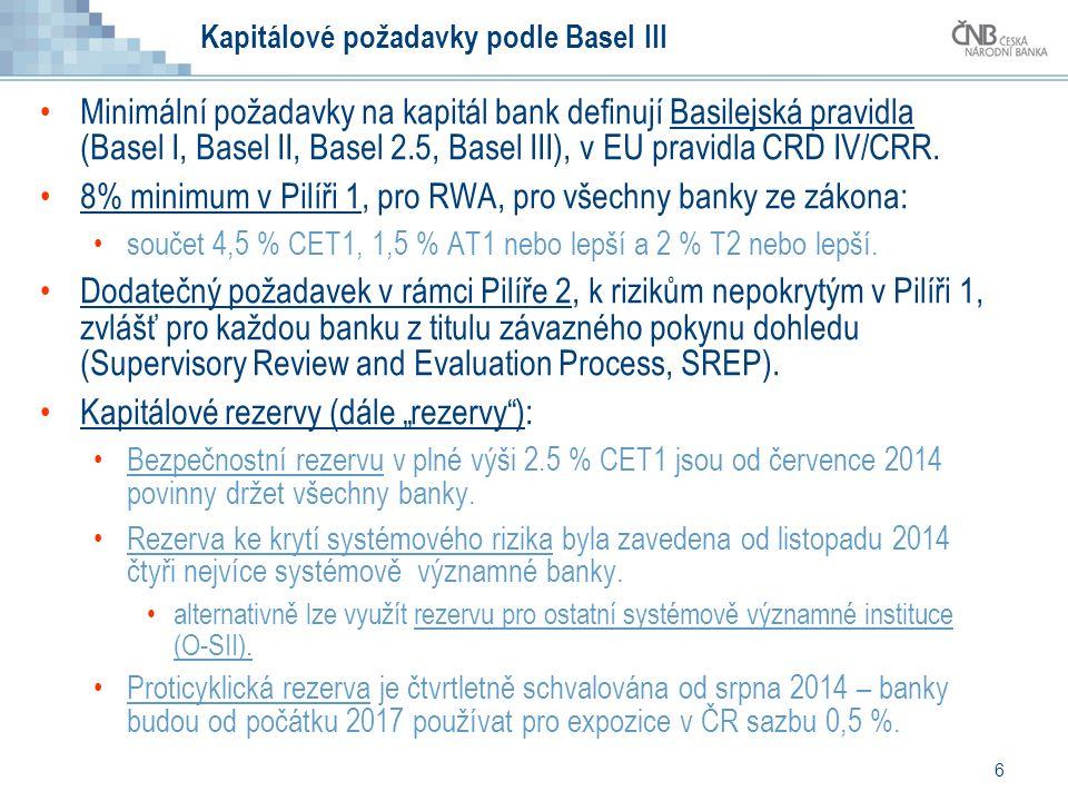 6 Kapitálové požadavky podle Basel III Minimální požadavky na kapitál bank definují Basilejská pravidla (Basel I, Basel II, Basel 2.5, Basel III), v EU pravidla CRD IV/CRR.