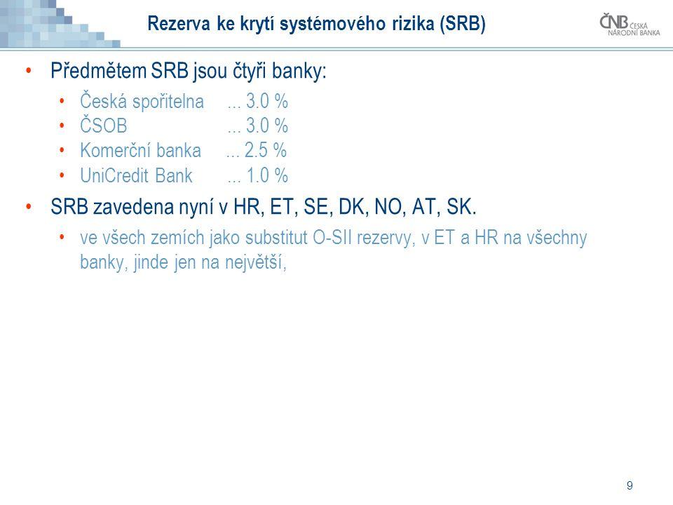 9 Rezerva ke krytí systémového rizika (SRB) Předmětem SRB jsou čtyři banky: Česká spořitelna...