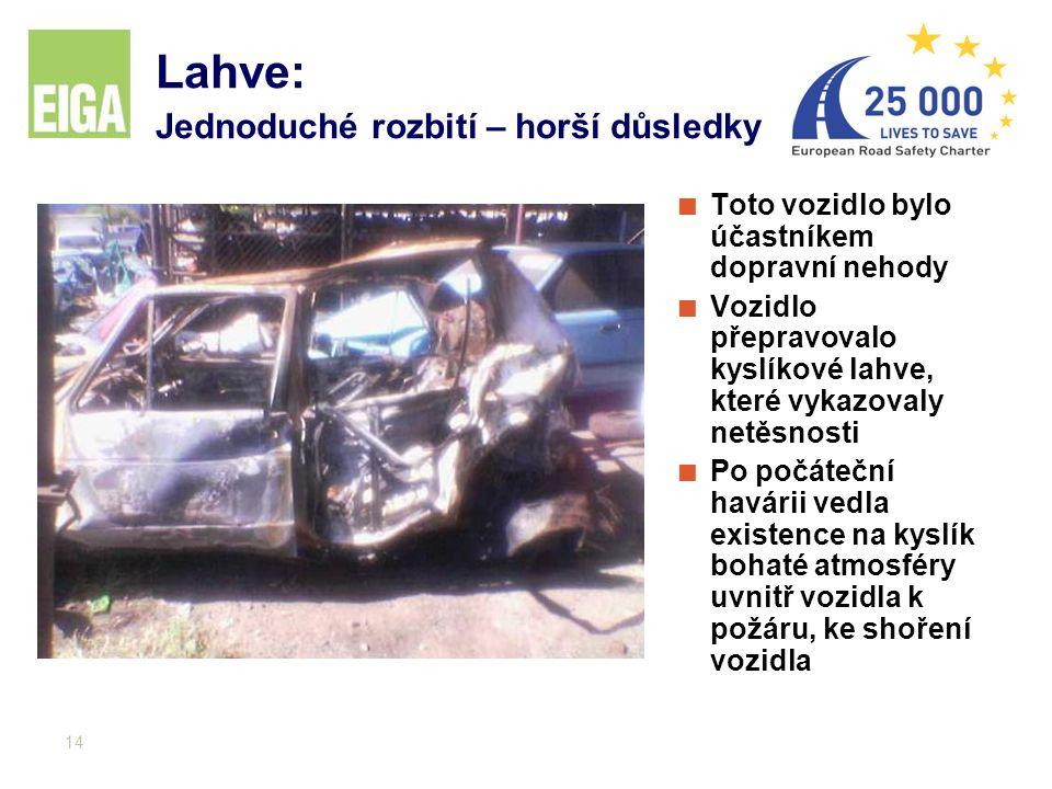 14 Lahve: Jednoduché rozbití – horší důsledky Toto vozidlo bylo účastníkem dopravní nehody Vozidlo přepravovalo kyslíkové lahve, které vykazovaly netě