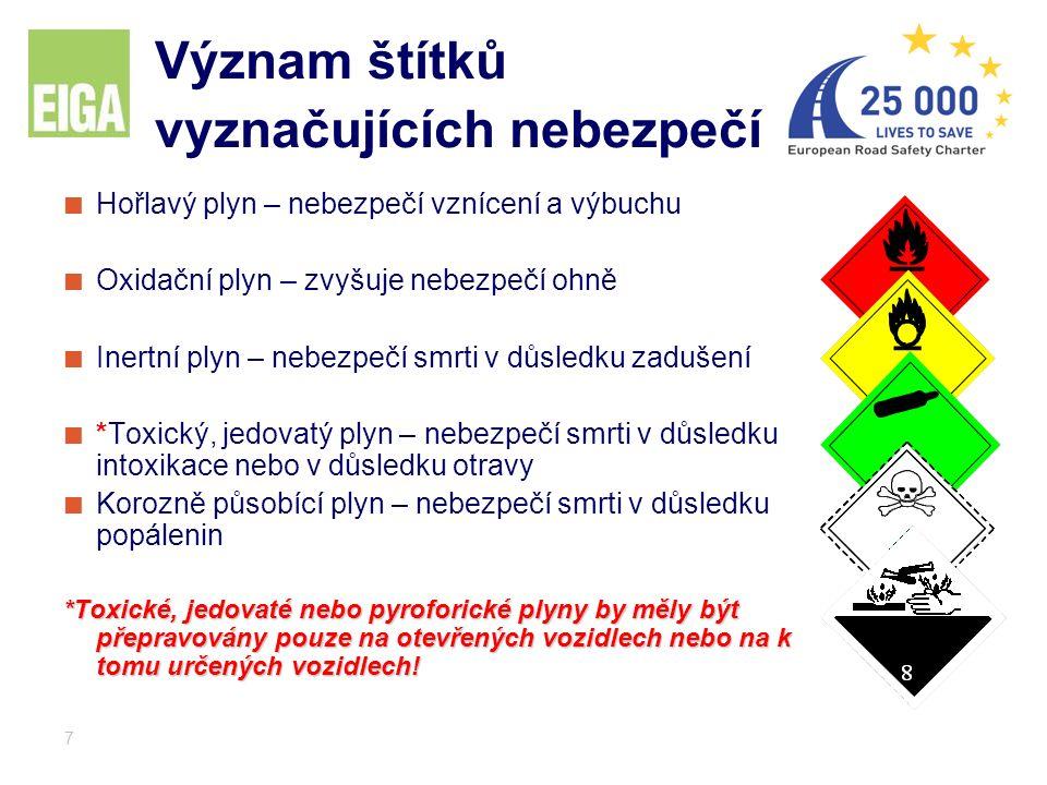 7 Význam štítků vyznačujících nebezpečí Hořlavý plyn – nebezpečí vznícení a výbuchu Oxidační plyn – zvyšuje nebezpečí ohně Inertní plyn – nebezpečí sm