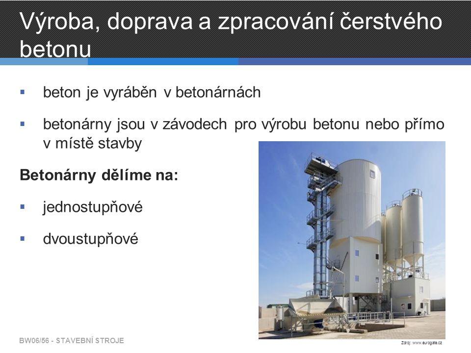 Výroba, doprava a zpracování čerstvého betonu  beton je vyráběn v betonárnách  betonárny jsou v závodech pro výrobu betonu nebo přímo v místě stavby Betonárny dělíme na:  jednostupňové  dvoustupňové BW06/56 - STAVEBNÍ STROJE Zdroj: www.eurogate.cz