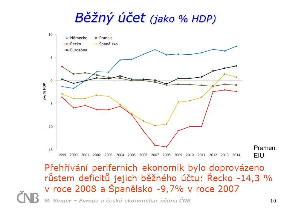 Běžný účet (jako % HDP) Přehřívání periferních ekonomik bylo doprovázeno růstem deficitů jejich běžného účtu: Řecko -14,3 % v roce 2008 a Španělsko -9