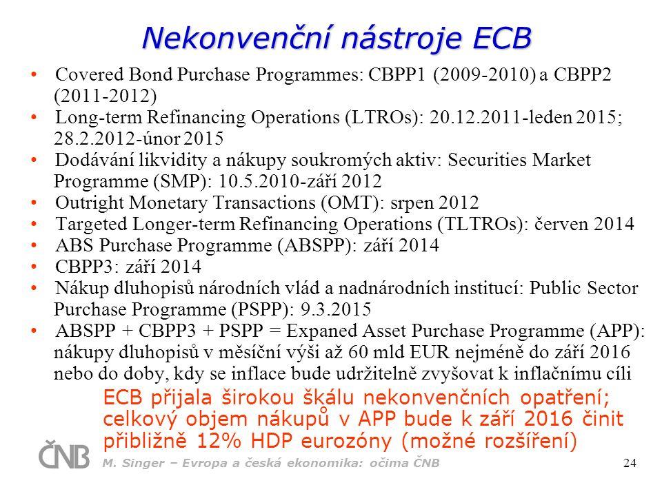 Nekonvenční nástroje ECB Covered Bond Purchase Programmes: CBPP1 (2009-2010) a CBPP2 (2011-2012) Long-term Refinancing Operations (LTROs): 20.12.2011-leden 2015; 28.2.2012-únor 2015 Dodávání likvidity a nákupy soukromých aktiv: Securities Market Programme (SMP): 10.5.2010-září 2012 Outright Monetary Transactions (OMT): srpen 2012 Targeted Longer-term Refinancing Operations (TLTROs): červen 2014 ABS Purchase Programme (ABSPP): září 2014 CBPP3: září 2014 Nákup dluhopisů národních vlád a nadnárodních institucí: Public Sector Purchase Programme (PSPP): 9.3.2015 ABSPP + CBPP3 + PSPP = Expaned Asset Purchase Programme (APP): nákupy dluhopisů v měsíční výši až 60 mld EUR nejméně do září 2016 nebo do doby, kdy se inflace bude udržitelně zvyšovat k inflačnímu cíli ECB přijala širokou škálu nekonvenčních opatření; celkový objem nákupů v APP bude k září 2016 činit přibližně 12% HDP eurozóny (možné rozšíření) M.