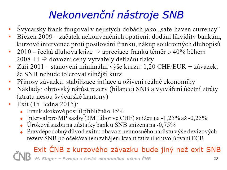 """Nekonvenční nástroje SNB Švýcarský frank fungoval v nejistých dobách jako """"safe-haven currency"""" Březen 2009 – začátek nekonvenčních opatření: dodání l"""