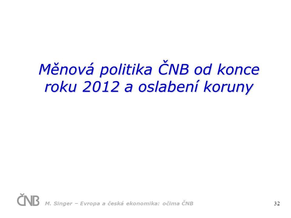 Měnová politika ČNB od konce roku 2012 a oslabení koruny M. Singer – Evropa a česká ekonomika: očima ČNB 32