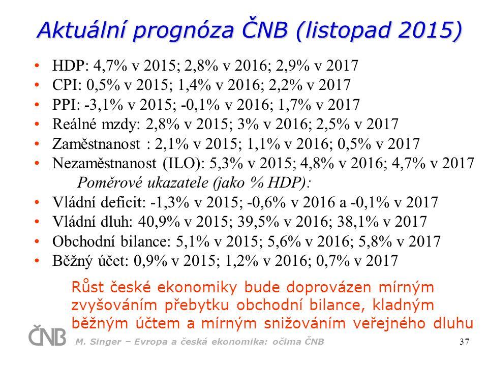 Aktuální prognóza ČNB (listopad 2015) HDP: 4,7% v 2015; 2,8% v 2016; 2,9% v 2017 CPI: 0,5% v 2015; 1,4% v 2016; 2,2% v 2017 PPI: -3,1% v 2015; -0,1% v 2016; 1,7% v 2017 Reálné mzdy: 2,8% v 2015; 3% v 2016; 2,5% v 2017 Zaměstnanost : 2,1% v 2015; 1,1% v 2016; 0,5% v 2017 Nezaměstnanost (ILO): 5,3% v 2015; 4,8% v 2016; 4,7% v 2017 Poměrové ukazatele (jako % HDP): Vládní deficit: -1,3% v 2015; -0,6% v 2016 a -0,1% v 2017 Vládní dluh: 40,9% v 2015; 39,5% v 2016; 38,1% v 2017 Obchodní bilance: 5,1% v 2015; 5,6% v 2016; 5,8% v 2017 Běžný účet: 0,9% v 2015; 1,2% v 2016; 0,7% v 2017 Růst české ekonomiky bude doprovázen mírným zvyšováním přebytku obchodní bilance, kladným běžným účtem a mírným snižováním veřejného dluhu M.