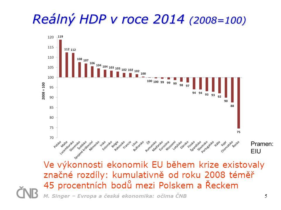 Reálný HDP v roce 2014 (2008=100) Ve výkonnosti ekonomik EU během krize existovaly značné rozdíly: kumulativně od roku 2008 téměř 45 procentních bodů mezi Polskem a Řeckem M.