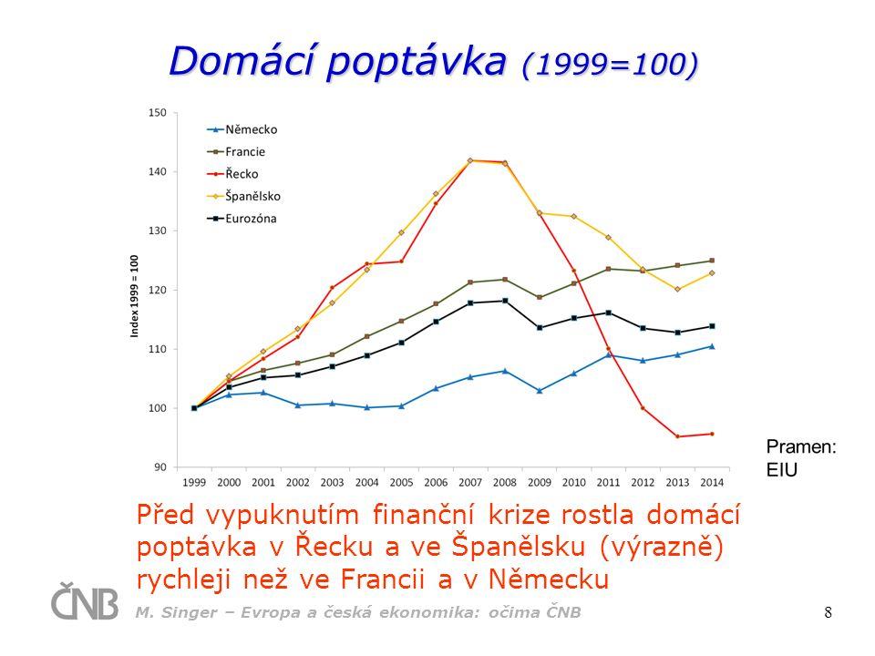 Domácí poptávka (1999=100) Před vypuknutím finanční krize rostla domácí poptávka v Řecku a ve Španělsku (výrazně) rychleji než ve Francii a v Německu M.