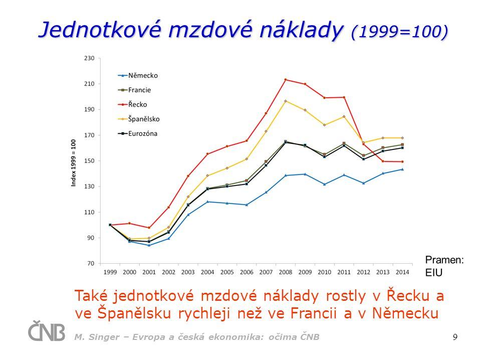 Jednotkové mzdové náklady (1999=100) Také jednotkové mzdové náklady rostly v Řecku a ve Španělsku rychleji než ve Francii a v Německu M.