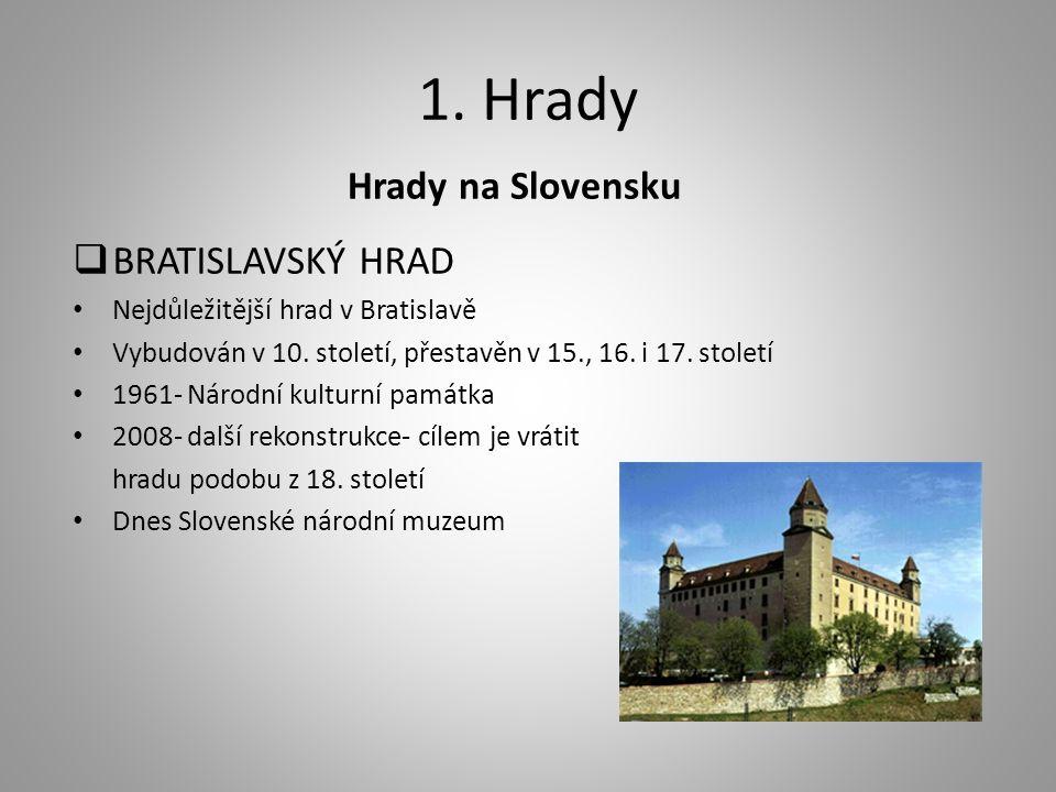 1. Hrady Hrady na Slovensku  BRATISLAVSKÝ HRAD Nejdůležitější hrad v Bratislavě Vybudován v 10. století, přestavěn v 15., 16. i 17. století 1961- Nár