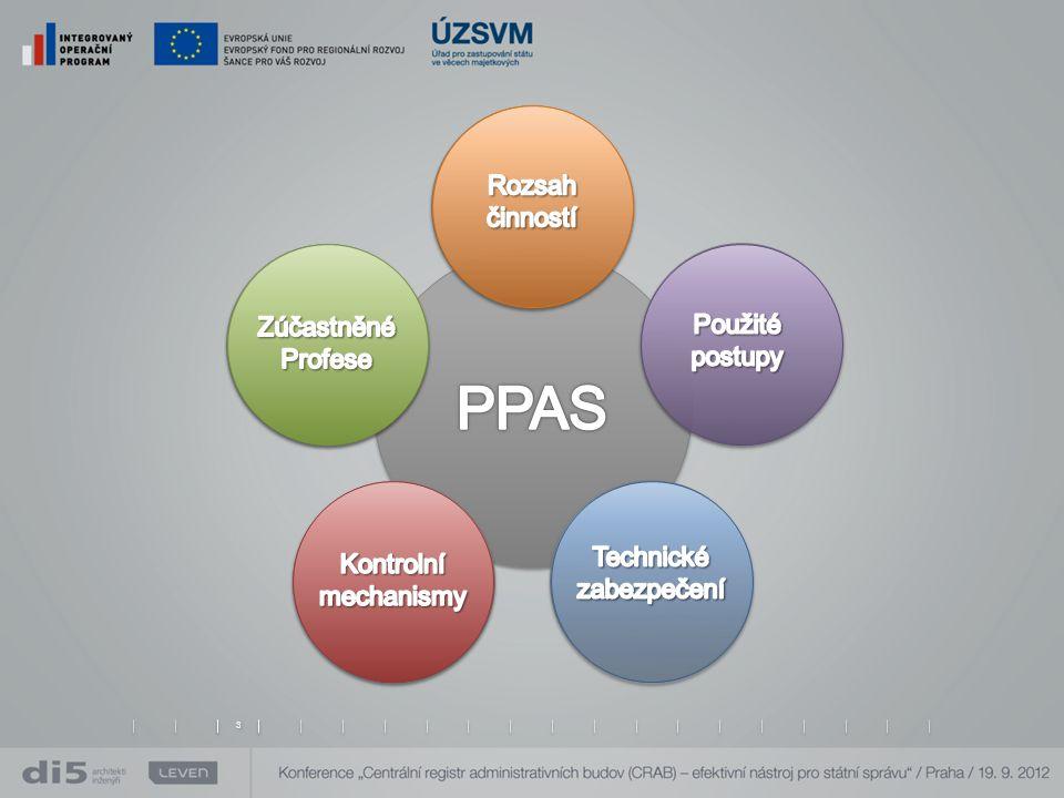 Co je PPAS? 3 3