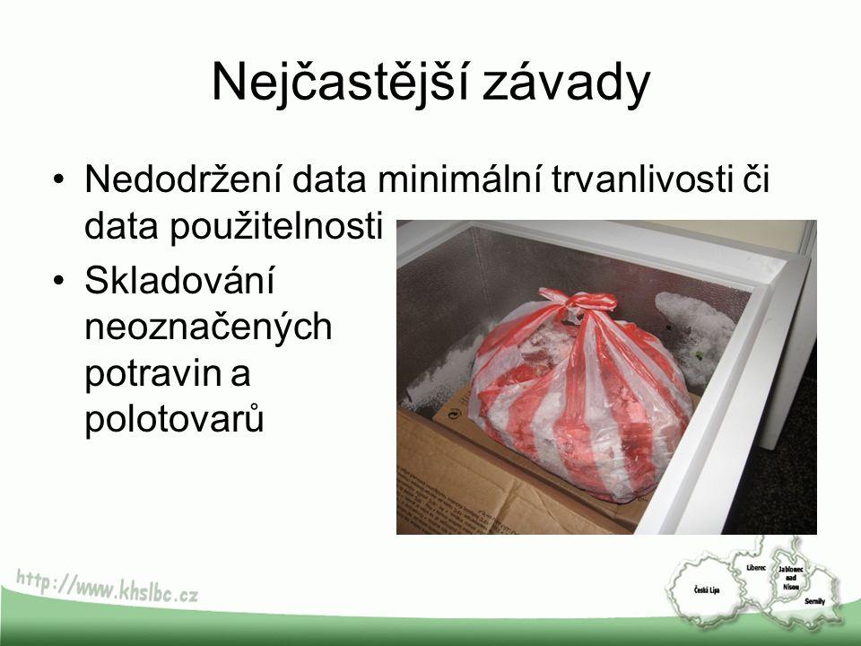 Nejčastější závady Nedodržení data minimální trvanlivosti či data použitelnosti Skladování neoznačených potravin a polotovarů