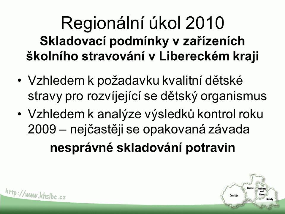 Regionální úkol 2010 Skladovací podmínky v zařízeních školního stravování v Libereckém kraji Vzhledem k požadavku kvalitní dětské stravy pro rozvíjející se dětský organismus Vzhledem k analýze výsledků kontrol roku 2009 – nejčastěji se opakovaná závada nesprávné skladování potravin