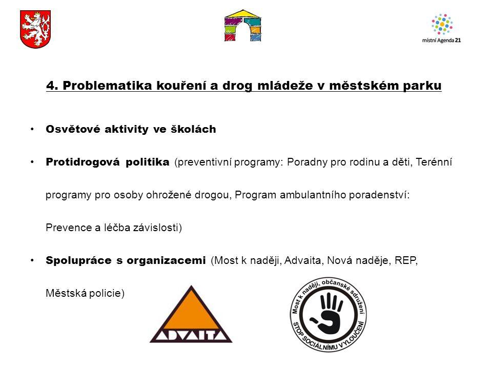4. Problematika kouření a drog mládeže v městském parku Osvětové aktivity ve školách Protidrogová politika (preventivní programy: Poradny pro rodinu a
