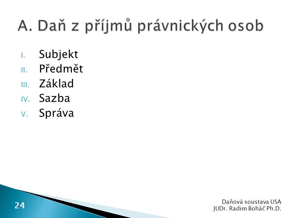 I. Subjekt II. Předmět III. Základ IV. Sazba V. Správa Daňová soustava USA JUDr. Radim Boháč Ph.D. 24