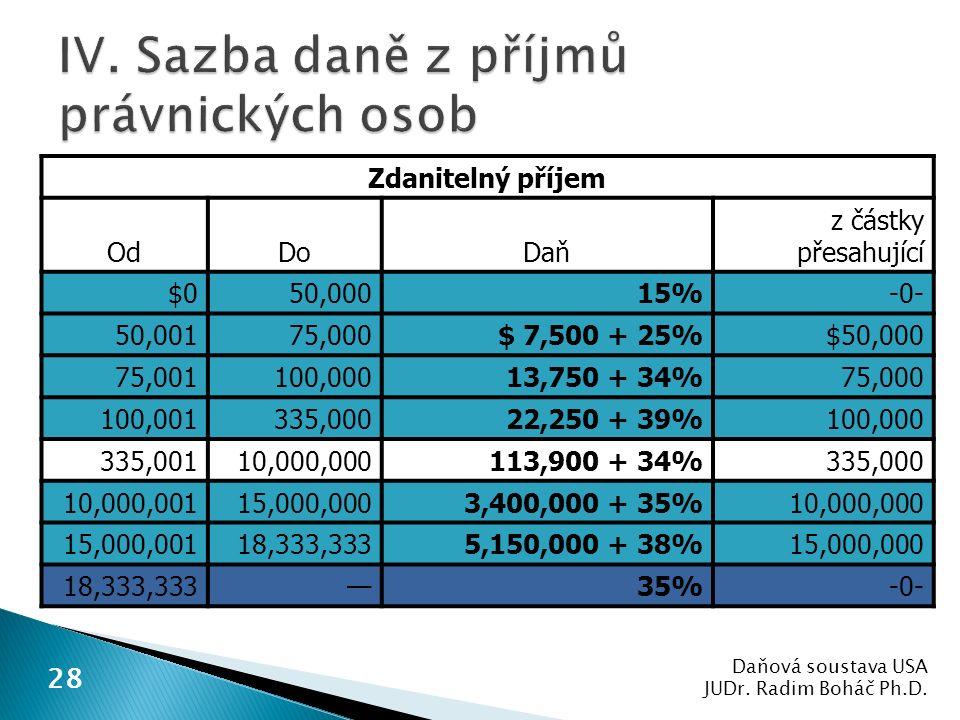 Daňová soustava USA JUDr. Radim Boháč Ph.D. 28 Zdanitelný příjem OdDoDaň z částky přesahující $050,00015%-0- 50,00175,000$ 7,500 + 25%$50,000 75,00110