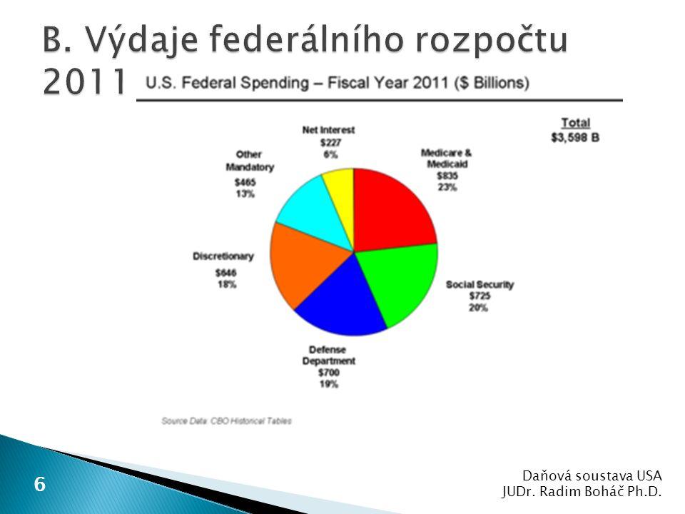  federální daně  státní daně  místní daně ◦ okresní ◦ obecní Daňová soustava USA JUDr.