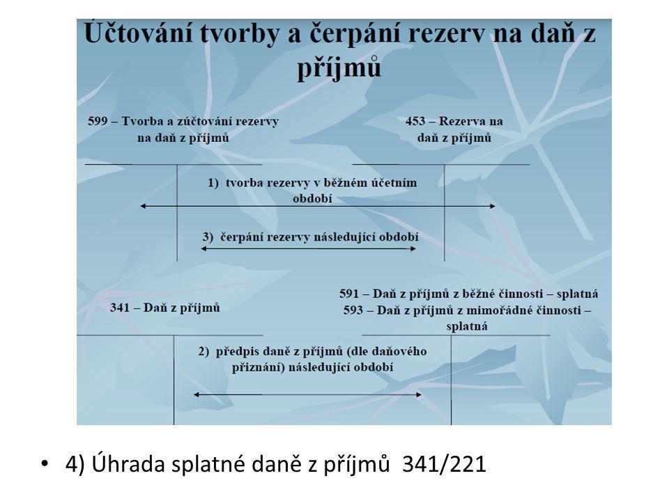 4) Úhrada splatné daně z příjmů 341/221