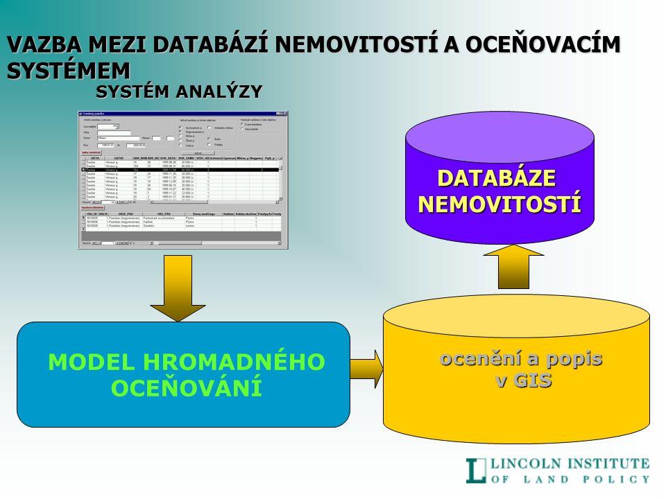 Databanka transakcí s nemovitostmi zohlednění polohy zohlednění času další faktory specifikace faktorů druh modelu nekalibrované modely specifikace mo