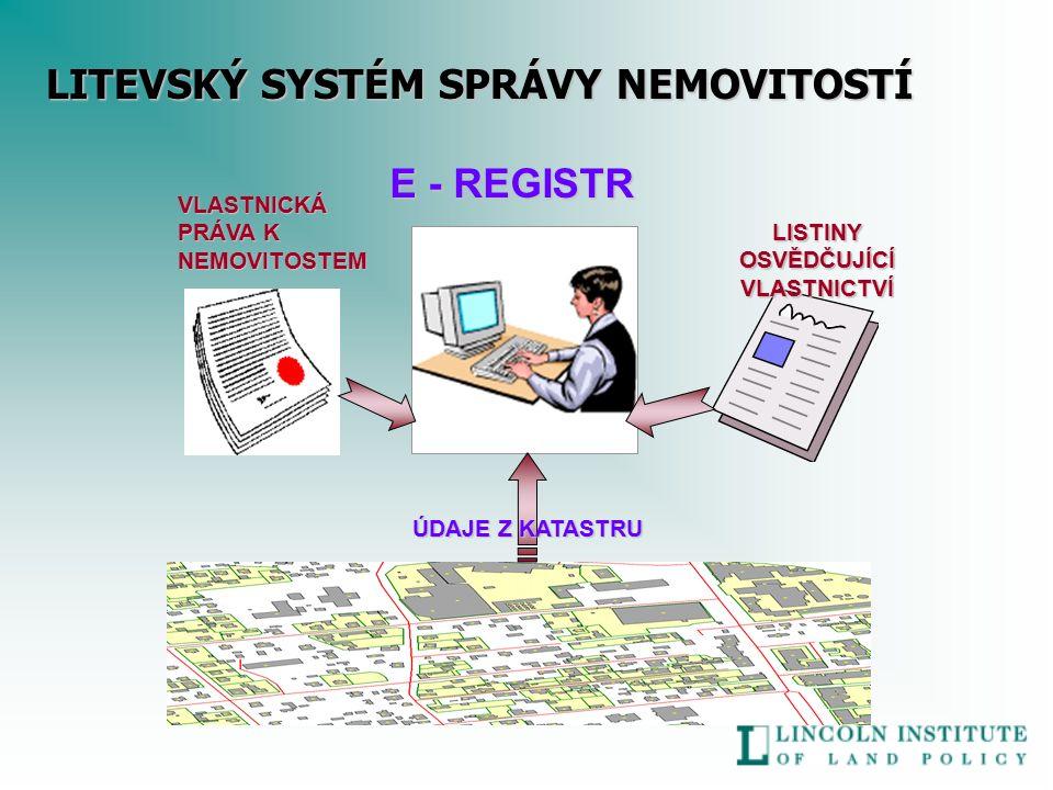 VLASTNICKÁ PRÁVA K NEMOVITOSTEM LISTINY OSVĚDČUJÍCÍ VLASTNICTVÍ E - REGISTR LITEVSKÝ SYSTÉM SPRÁVY NEMOVITOSTÍ ÚDAJE Z KATASTRU